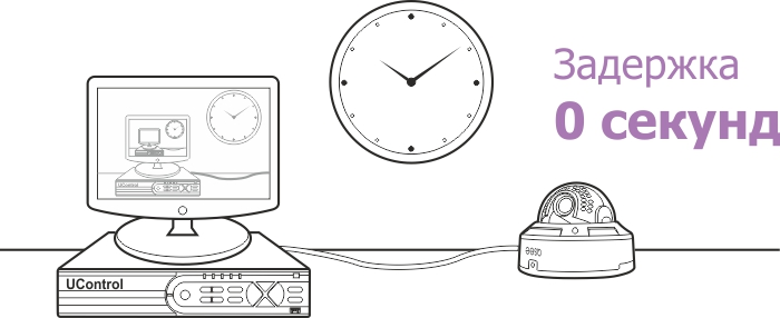 Время задержки передачи AHD сигнала - 0 секунд