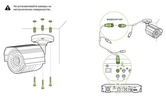 Схему соединения нескольких шнуров
